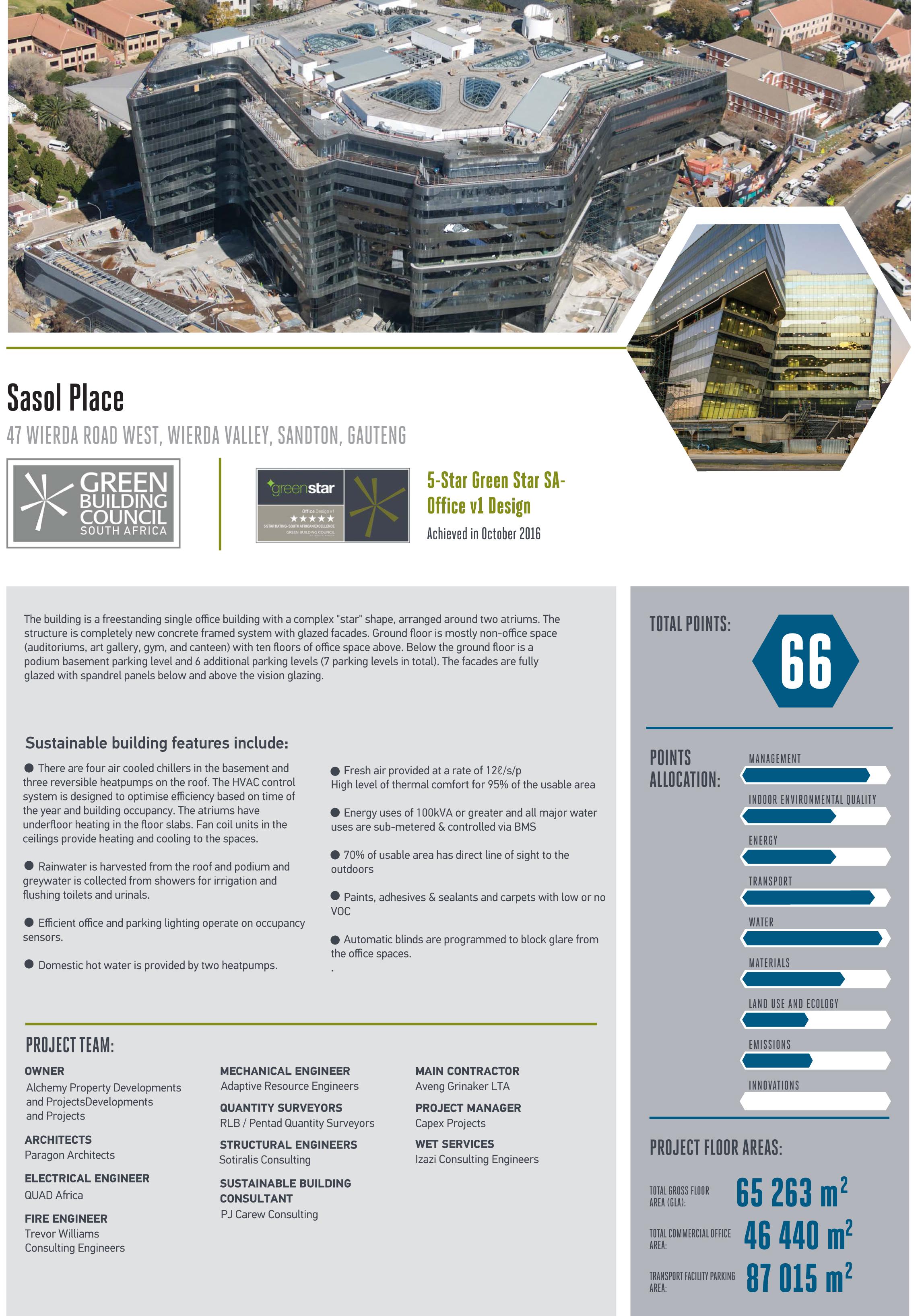 Sasol Place Receives its GBCSA rating